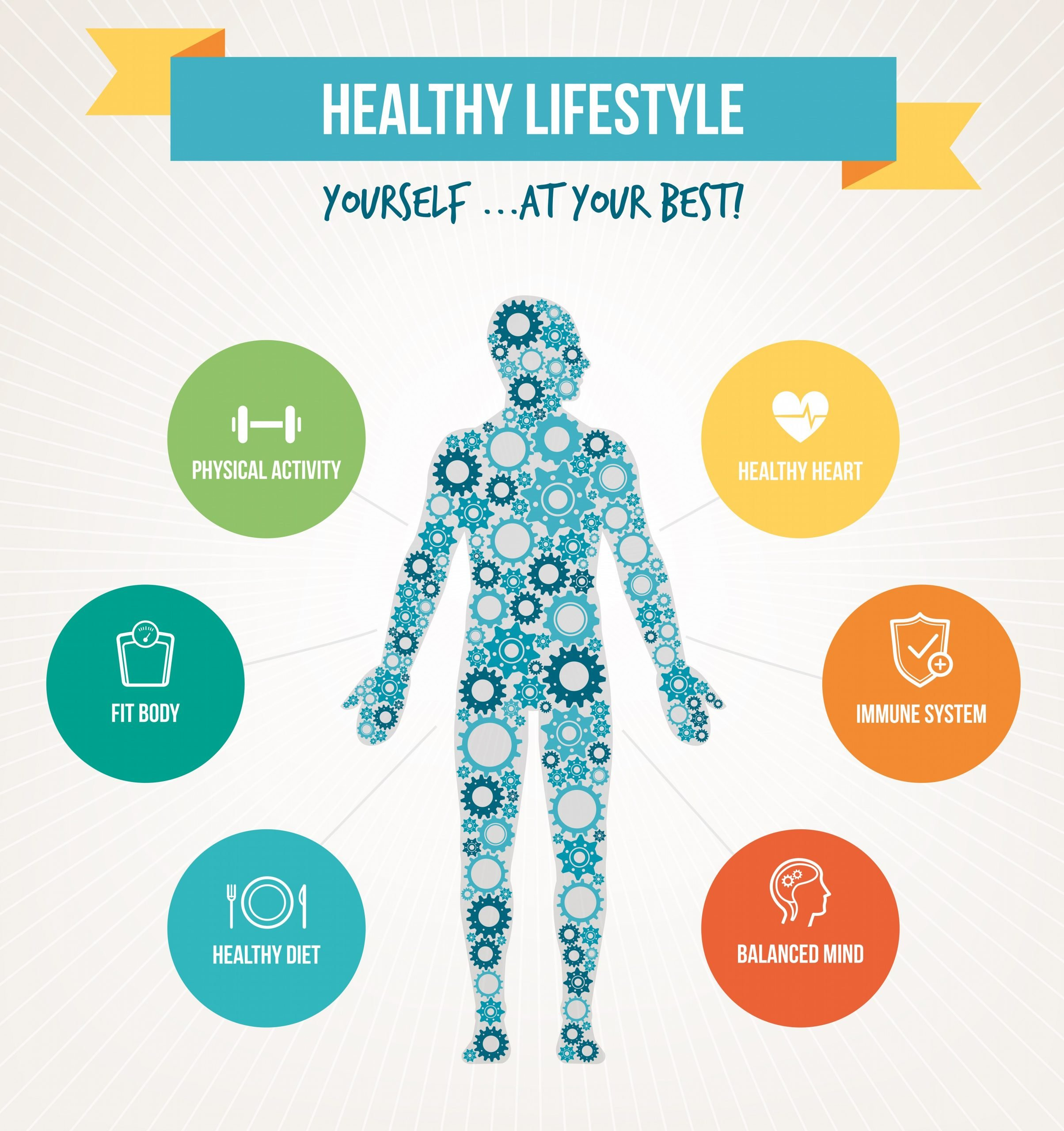 Healthy,Body,And,Lifestyle,Concept,Infographics,With,Human,Body,Composed